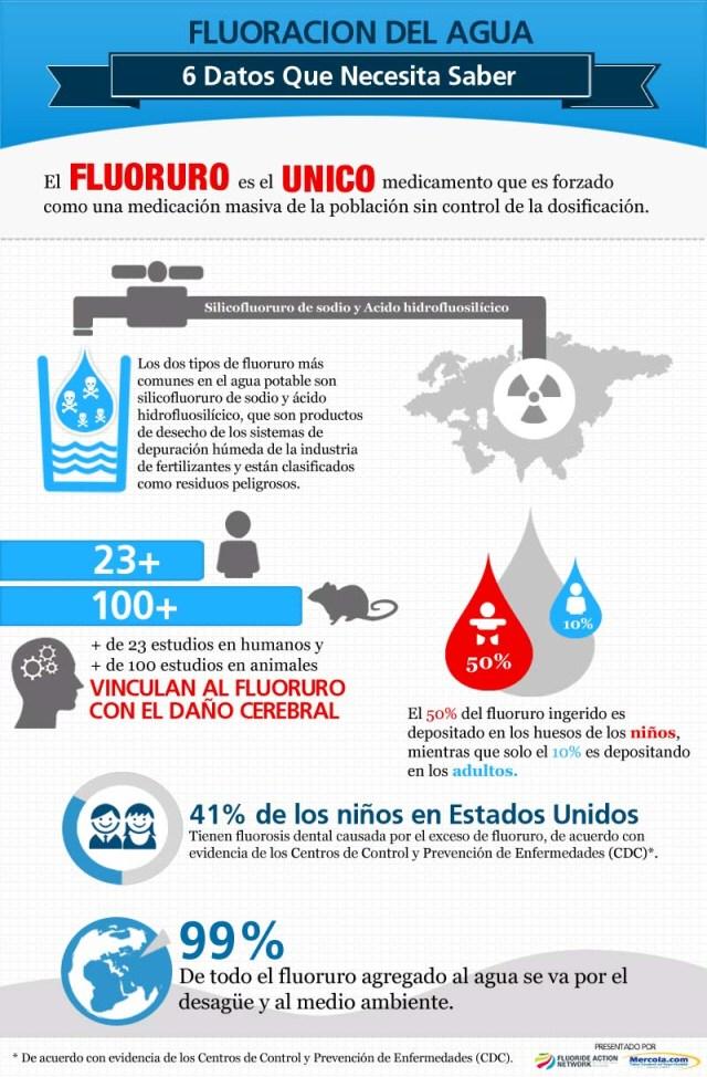 FUENTE:http://espanol.mercola.com/boletin-de-salud/efectos-del-fluoruro-en-los-ninos.aspx#_edn1